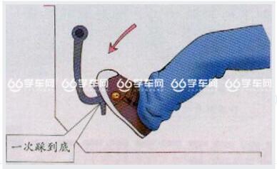 离合器半联动是什么意思?干什么用的?
