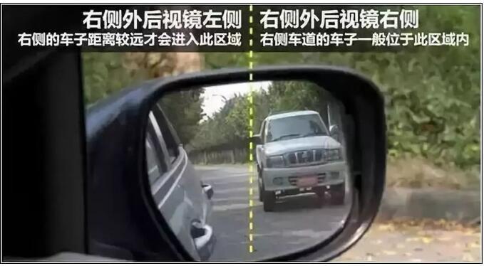 用后视镜判断车距看那个点?怎么看?