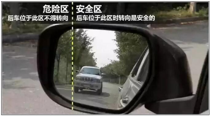 用后視鏡判斷車距看那個點?怎么看?