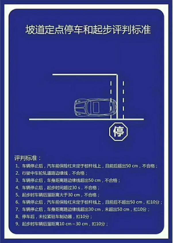 科目二坡道定点停车与起步操作详细图解和新规扣分标准