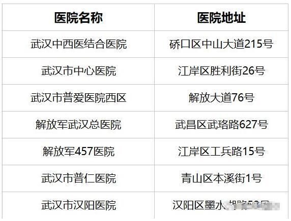 2019武汉考驾照,关于视力障碍和肢体残疾驾考新要求!