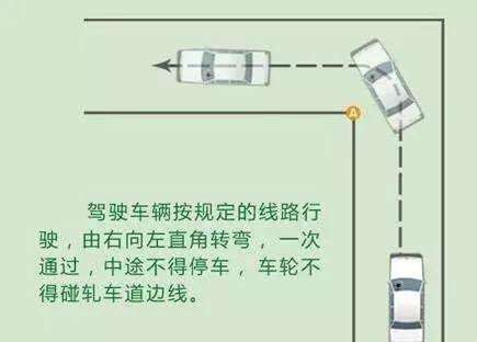 武汉驾考30公分技巧操作方法,超详细,赶紧马住!
