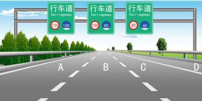 科目一关于车速考题的答题技巧!
