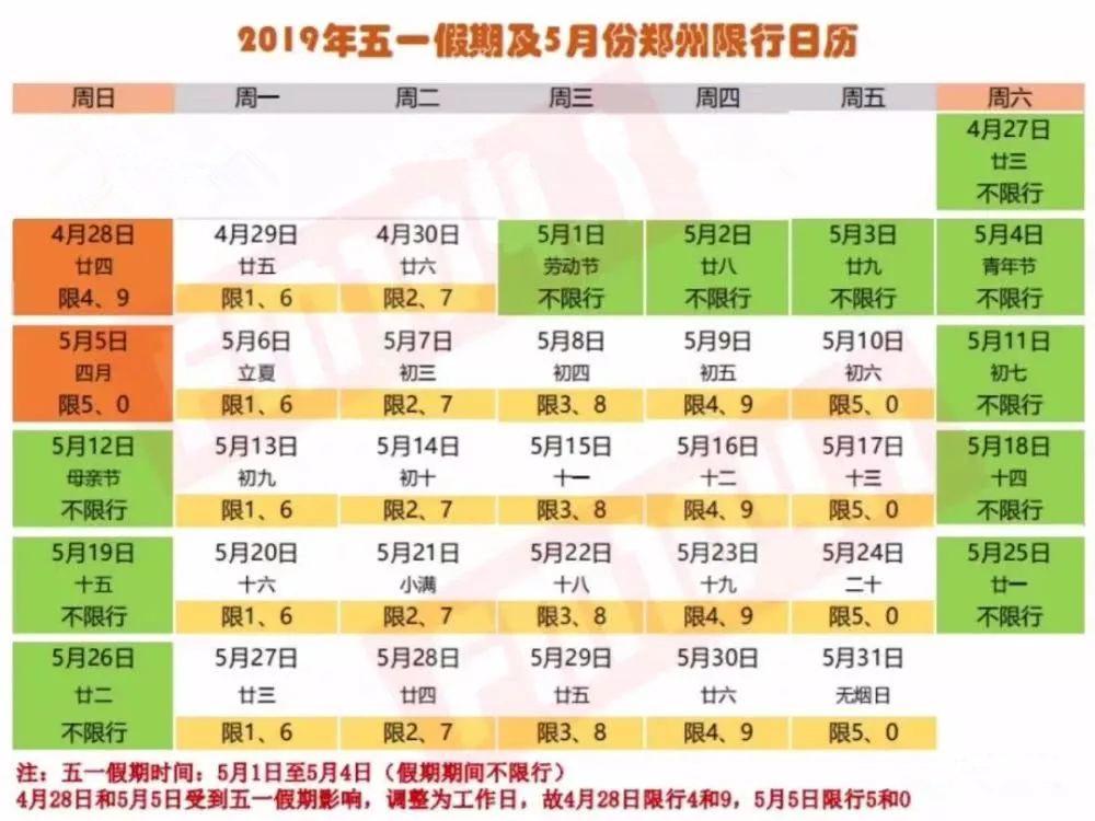 五一高速免费吗?2019郑州五一前后怎么限行的?